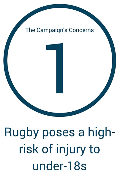 concerns from rugby tackling campaign 1
