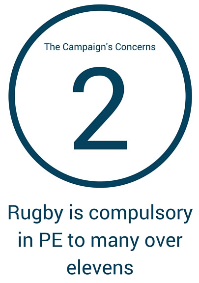 Iconcerns from rugby tackling campaign 2