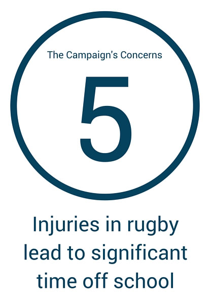 concerns from rugby tackling campaign 5